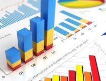 Business Management Software  call +97142557171